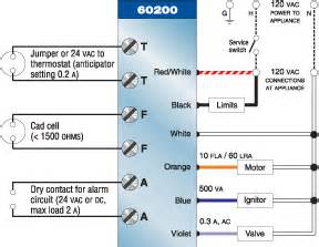 miller burner wiring diagram air furnace diagram wiring diagrams