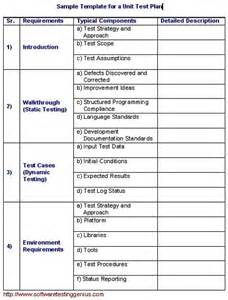 test plan template exle test plan template peerpex