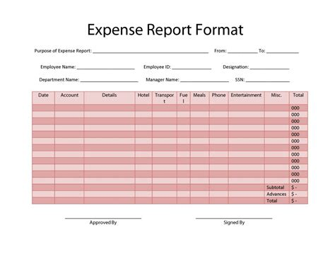 free expense report template 40 expense report templates to help you save money