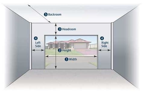 2 Car Garage Door Dimensions by 2 Car Garage Door Sizes