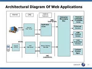 app design diagram app wiring diagram free download