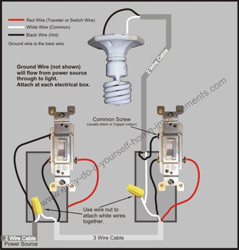 z wave 3 way switch wiring free wiring diagram