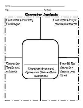 common core biography graphic organizer differentiated reading graphic organizers common core