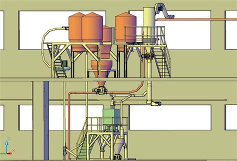 design manufacturing equipment co industrial equipment design manufacturing process