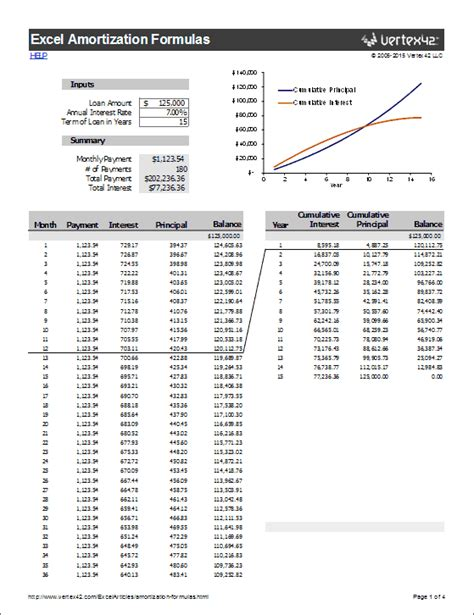 finance excel template