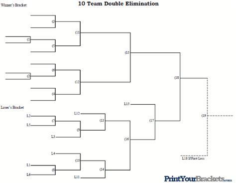 format date knockout 10 team double elimination tournament bracket anne