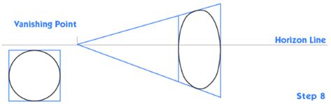 2 Point Perspective Drawing Of A Circle by 1 Point Perspective Drawing Techniques Lesson 2