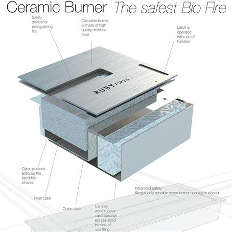chiminea xxl chimenea de etanol ruby fires built in unit xxl artflame