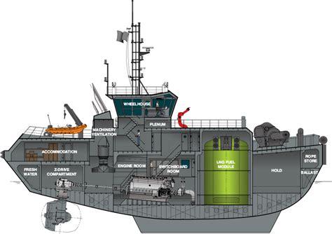tugboat hull design rangler a new angle on lng fuelled tugs robert allan ltd
