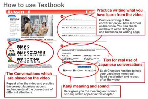 Buku The About Japan bagaimana memulai belajar bahasa jepang di