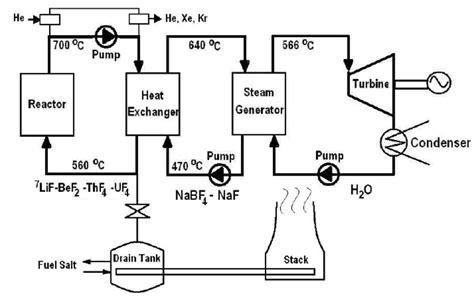 block diagram of induction cooker block diagram of induction heating system 28 images induction cooker block diagram
