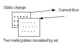 capacitor current flow basic electronics page c