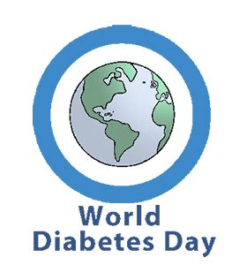 world diabetes day: calendar, history, facts, when is date