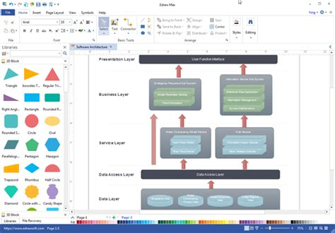 software architecture block diagram what are the best ways to diagram software architecture
