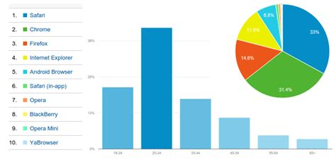 energy drink statistics netzwelt mozilla firefox will enger mit werbeindustrie
