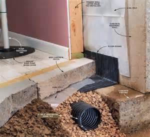 concrete saw for basement waterproofing foundation repair coptool com