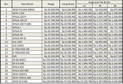 tabel kredit ninja  info angsuran kredit bank