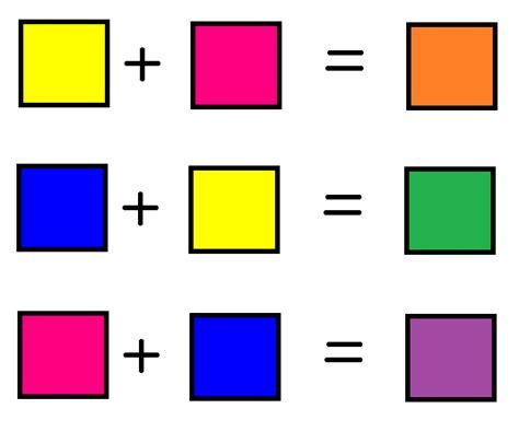 tavola colori primari e secondari la teoria dei colori