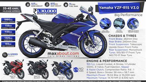 yamaha r15 version 3 2017 2017 yamaha r15 version 3 big performance