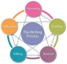 Student Success Strategies Essay by Strategies For Success In Academic Writing Week 0 The