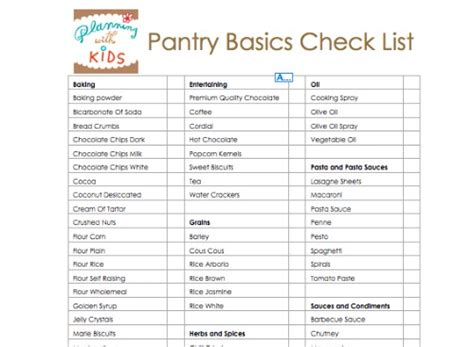 free printable pantry checklist