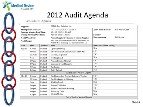 supplier audit schedule template best practices in device auditing