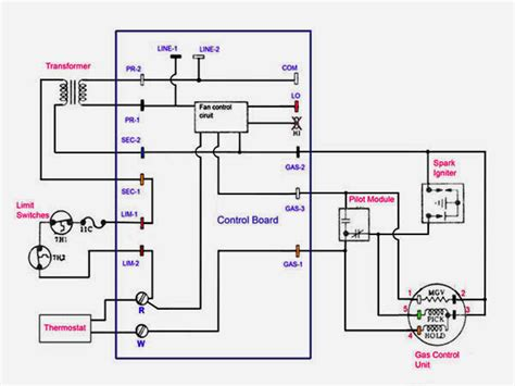 wiring diagram basic gas furnace 28 images wiring