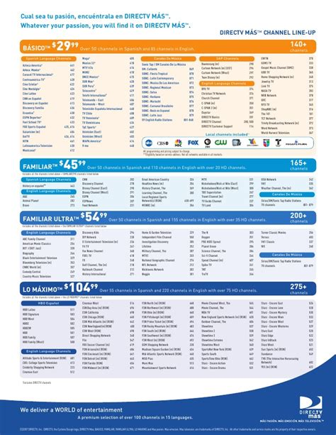 Printable Directv Channel Guide 2017