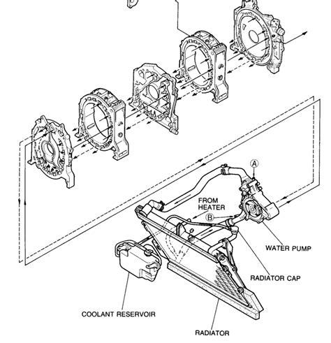 rx8 flow diagram 20 wiring diagram images wiring