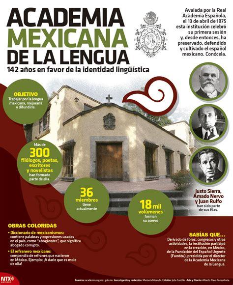 academia mexicana de la lengua hoy tamaulipas infograf 237 a academia mexicana de la lengua
