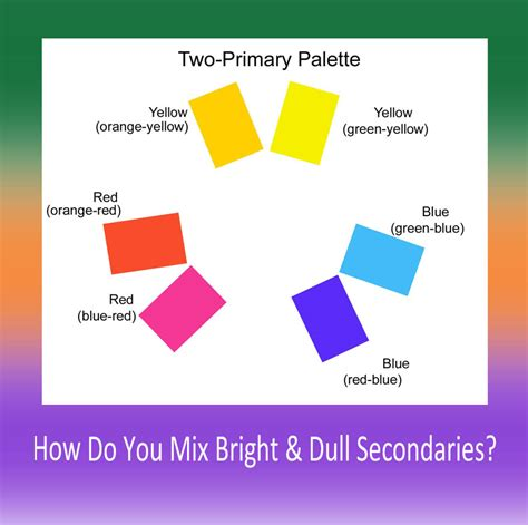 color of when how to mix bright and dull secondary colors celebrating