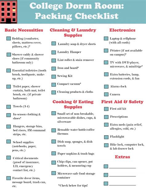 things to buy for an apartment complete dorm room packing checklist tips my first
