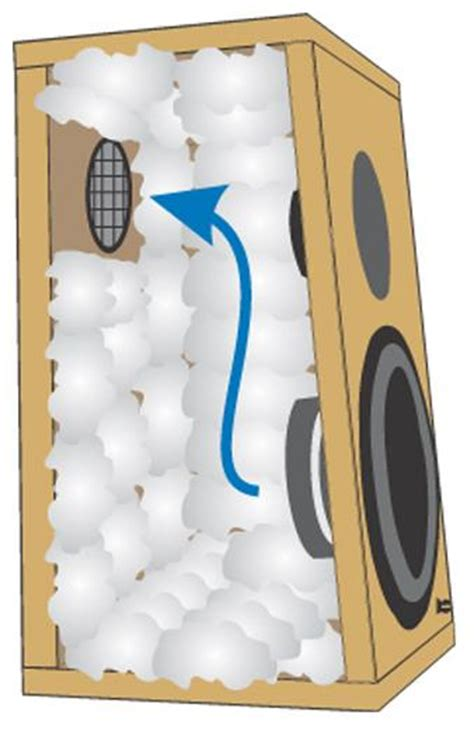 speaker housing design how to get louder with the same amp car audio diymobileaudio com car stereo forum
