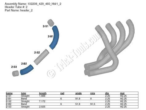 Header Design Tools | bend tech hd header design software