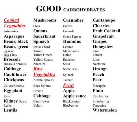 8 types of carbohydrates fruits with carbs day program