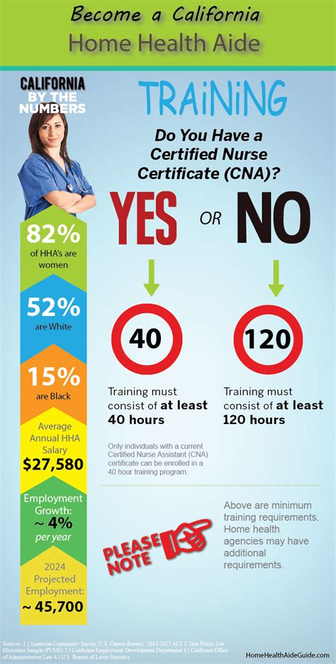 free hha training home health 3 easy steps get hha certified in california free ebook
