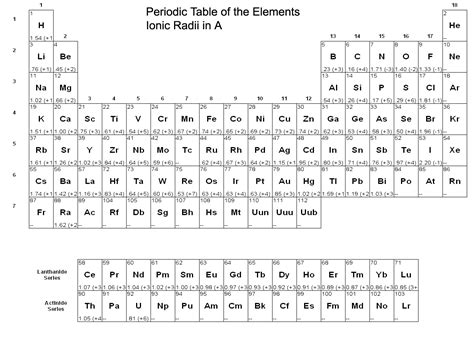 printable periodic table of elements black and white