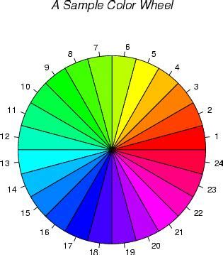 color wheel numbers inverted pictures dope message board