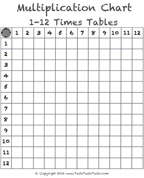 printable times tables test 1 12 multiplication table 187 free printable multiplication table