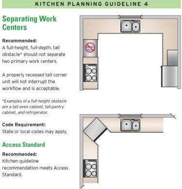 kitchen design guidelines miscellaneous pinterest 17 best images about 14 kitchen design guidelines