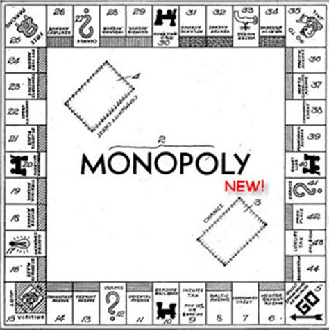 monopoly rules buying houses blog archives modimath