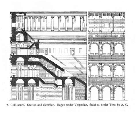 how did rome treat different sections of its conquered territory colosseum cross section illustration ancient history