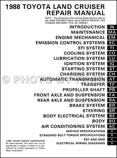 how to download repair manuals 1994 toyota land cruiser seat position control 1988 toyota land cruiser repair shop manual original supplement