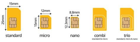 how to convert micro sim card to nano sim card
