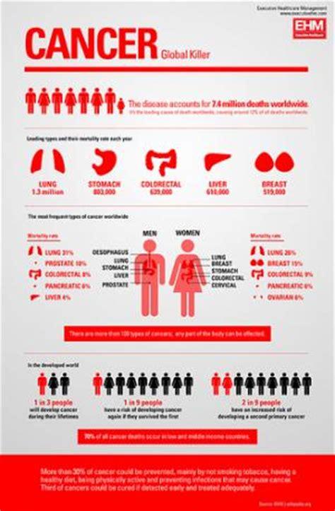 bone cancer expectancy bone cancer expectancy general center steadyhealth