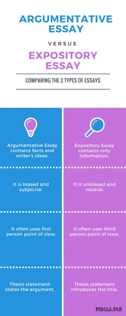 What Is The Difference Between Global Plagiarism And Patchwork Plagiarism - college argumentative essays national service experience