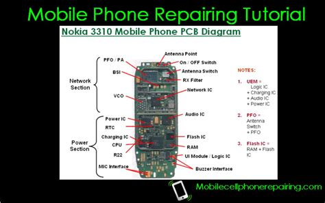 tutorial html mobile how to jumper in mobile phone repairing mobile phone