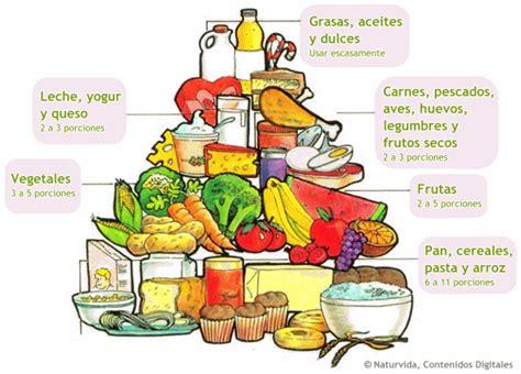 creatinina alta dieta alimentare pir 225 mide nutricional pir 225 mide alimentaria o alimenticia