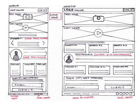 create   wireframe   steps  complete guide