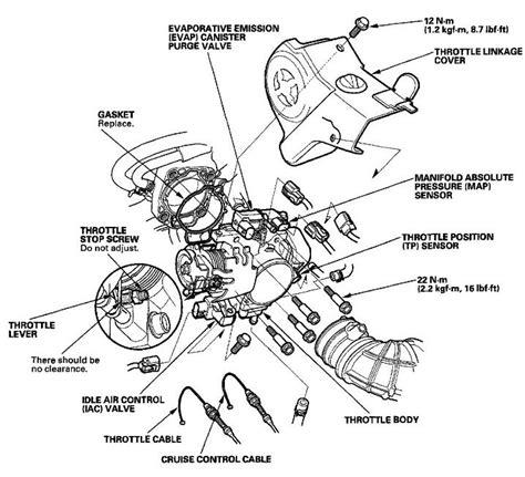 electronic throttle control 1999 honda odyssey engine control 2002 honda odyssey throttle position sensor